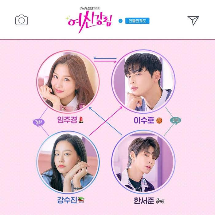 Ini Yang Perlu Kamu Tahu Sebelum Tonton Drama True Beauty Cha Eun Woo Dan Moon Ga Young
